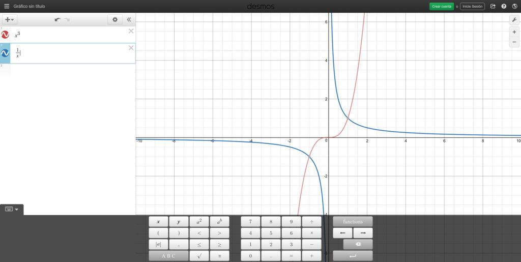 graficador de funciones desmos graphing calculator