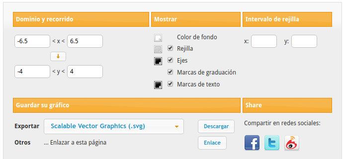 graficador de funciones fooplot