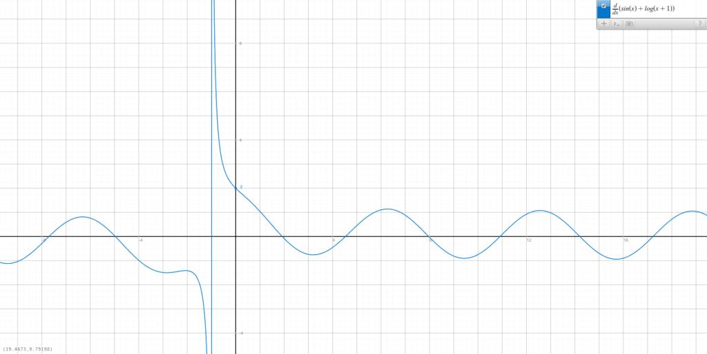 graficador de funciones graph.tk