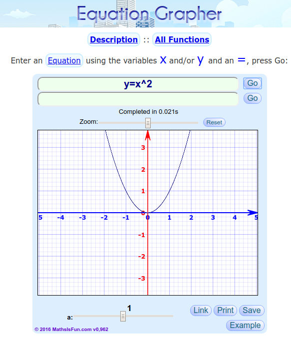 17 graficadores de funciones matemáticas online ... on