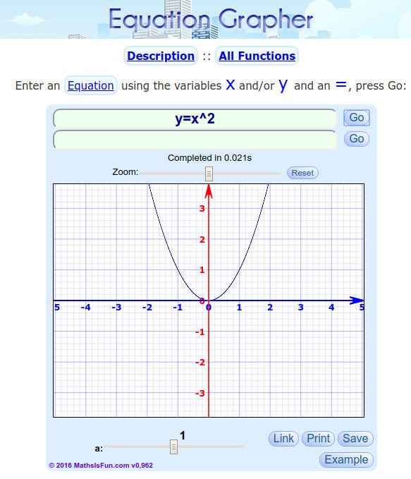 equation grapher graficador de funciones