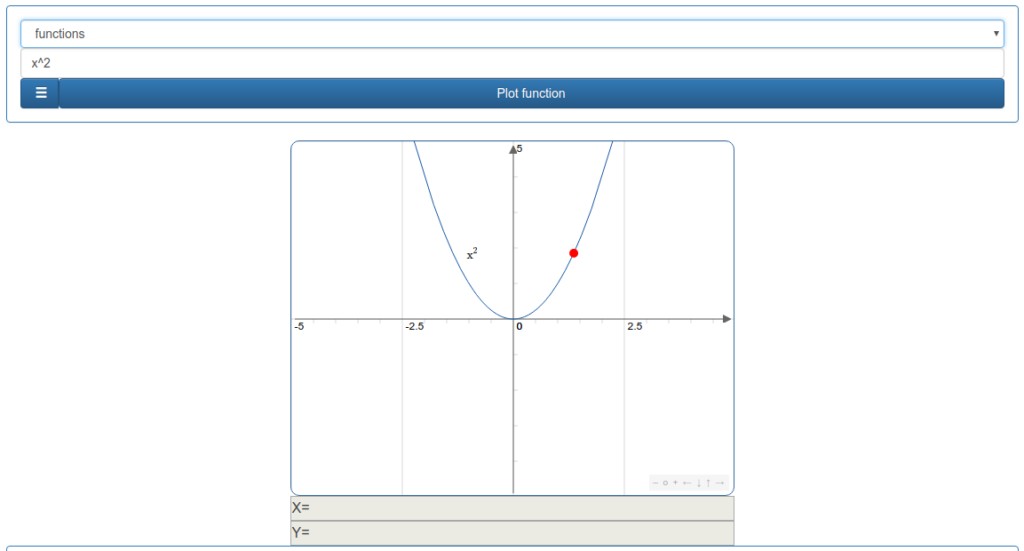 SoluMaths graficador de funciones