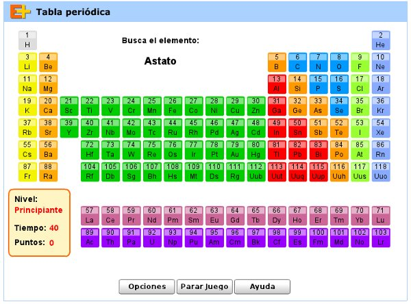 tabla periodica juegos online thank you for visiting flavorsomefo nowadays were excited to declare that we have discovered an incredibly interesting topic - Tabla Periodica En Juegos
