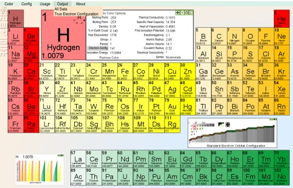 Tabla periodica completa para estudiar choice image periodic tabla periodica completa gratis image collections periodic table tabla periodica completa gratis choice image periodic table urtaz Images