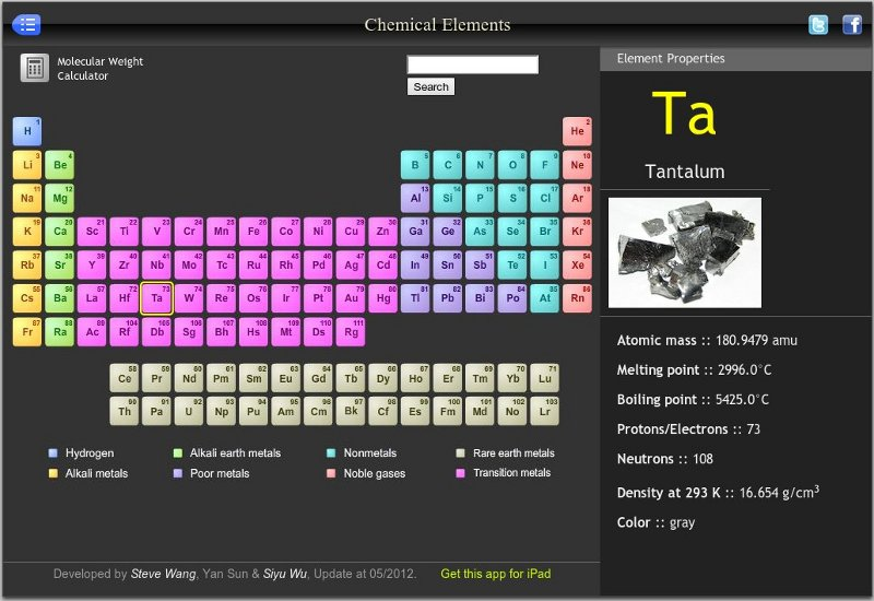 Tabla peridica online e interactiva chemical elements mentes la tabla peridica de chemical elements urtaz Image collections