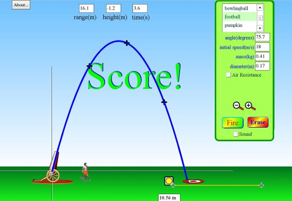 simulaciones interactivas de física tiro oblicuo