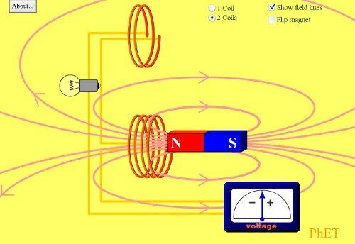 electricidad y magnetismo ley de faraday