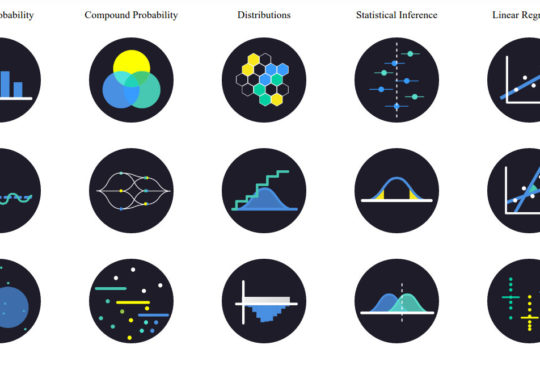 probabilidad-estadística