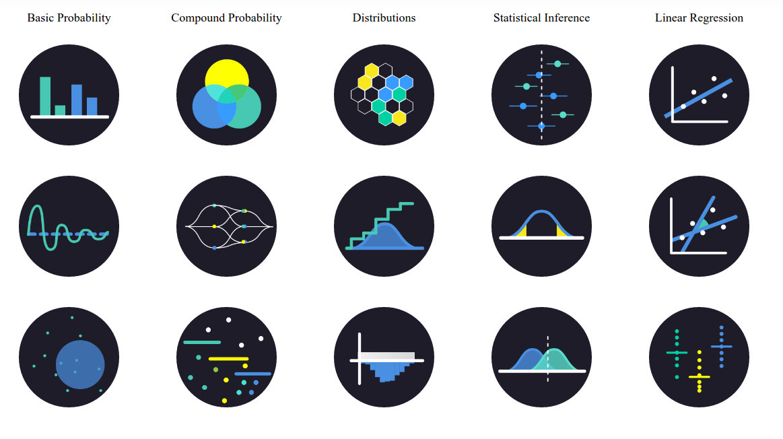 Aprender Probabilidad Y Estadística Con Simulaciones