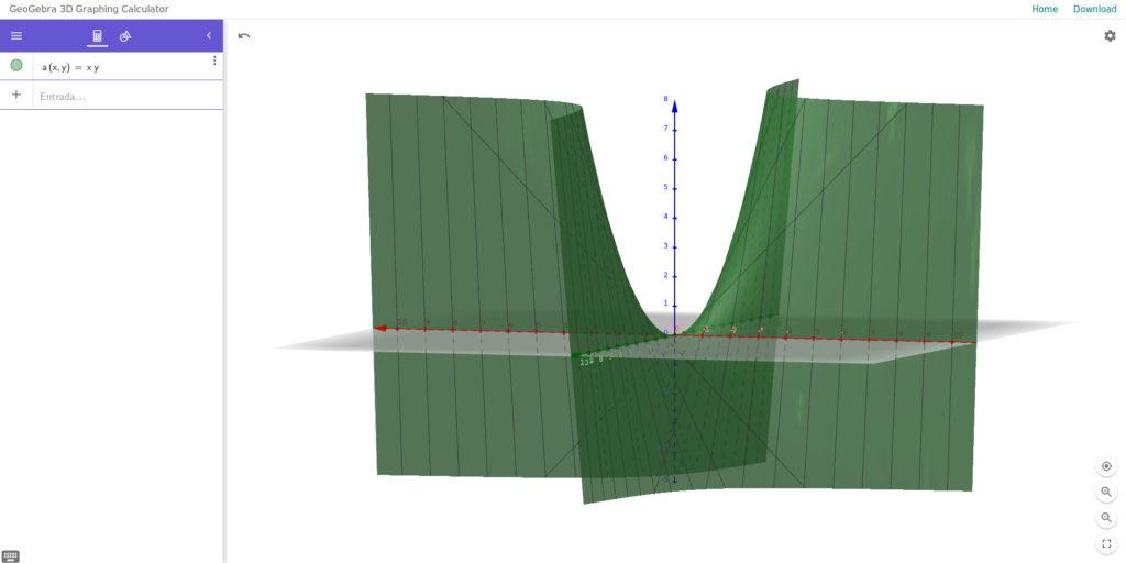 geogebra graficador de funciones