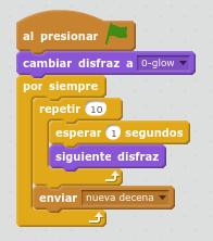 programar un contador con Scratch programa final unidad contador