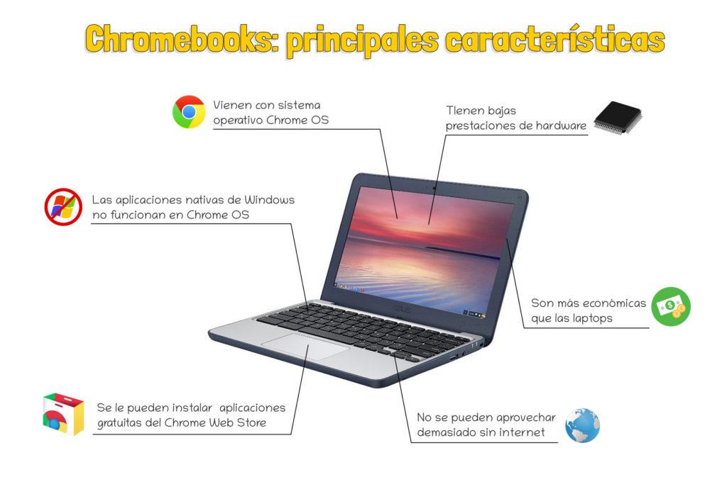 características de las chromebooks