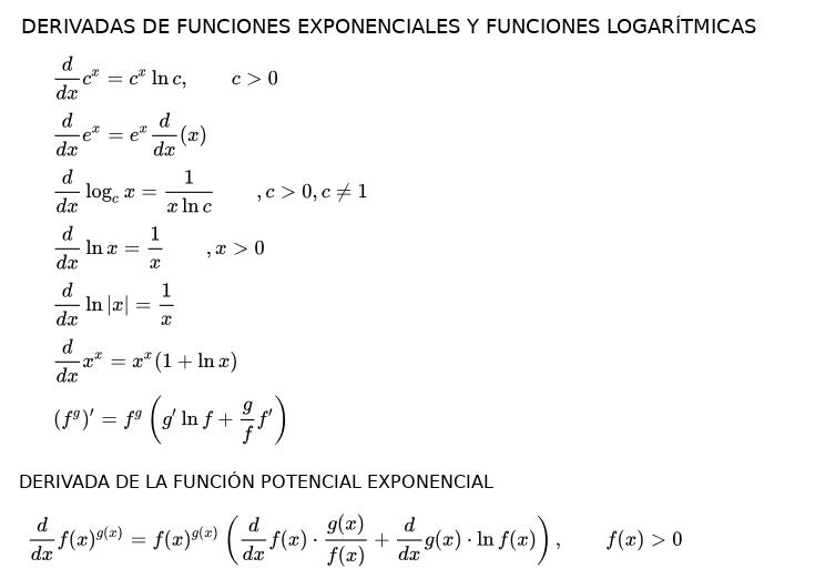 Tabla de derivadas 2