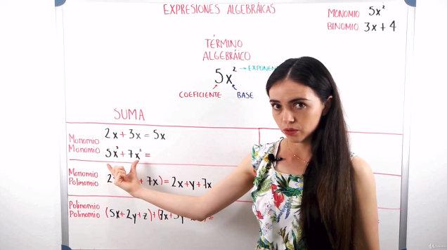 cursos online de matemáticas Álgebra desde cero (Primera parte)