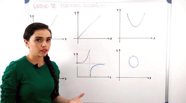 Precálculo desde cero cursos online de matemáticas