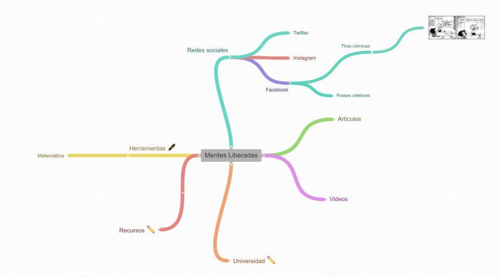 coggle crear mapas conceptuales mapas mentales