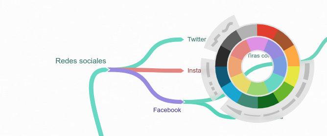 crear mapas conceptuales personalizados coggle